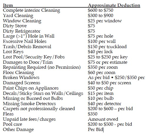 move out deductions