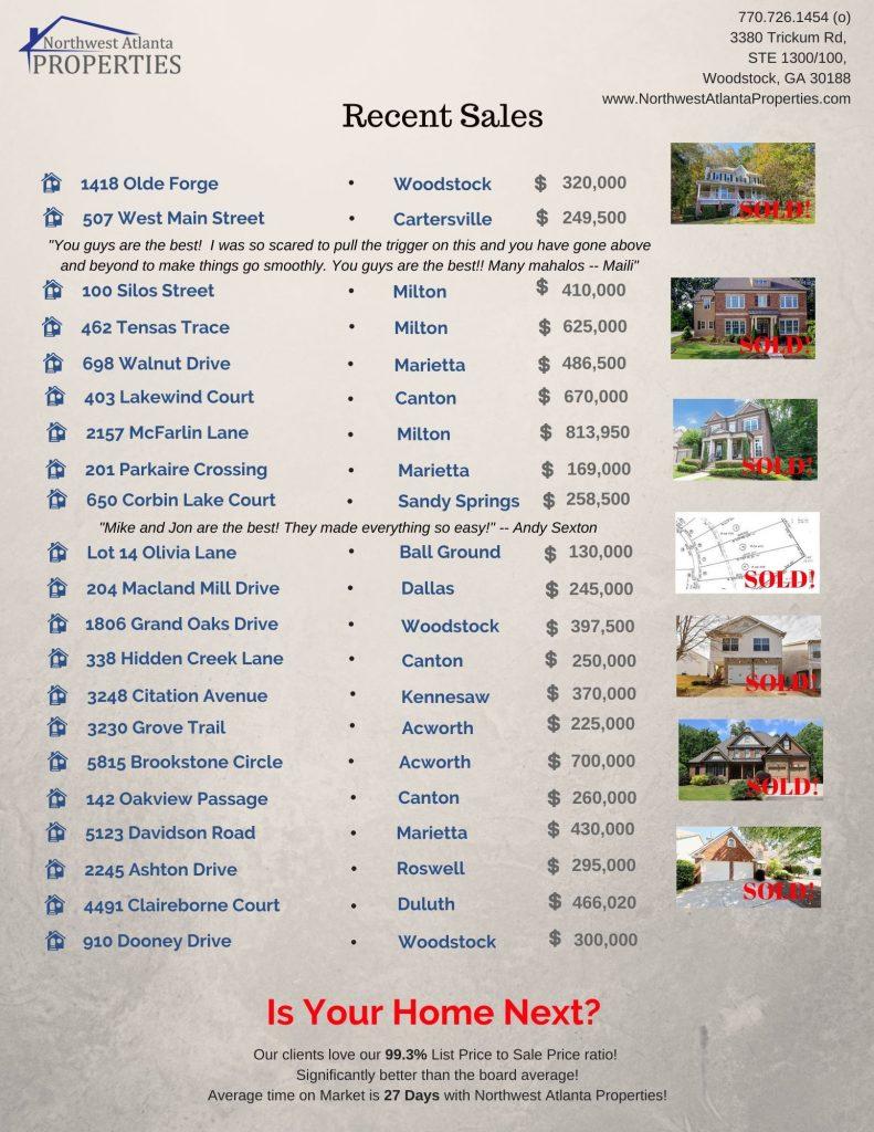 Northwest Atlanta Properties Real Estate Sales